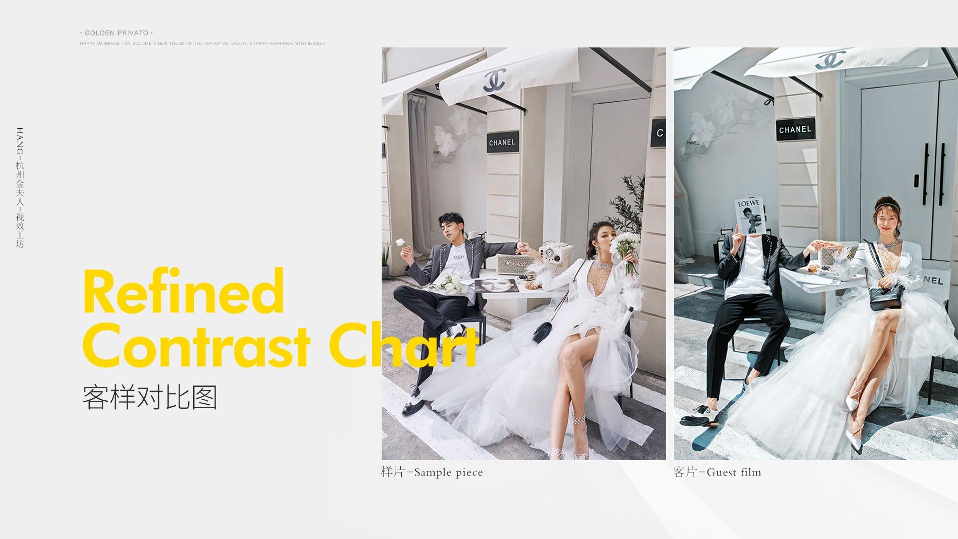 广州婚纱街在哪_边玩边拍-杭州婚纱摄影排名在排行榜前十名哪家好|杭州拍个性 ...